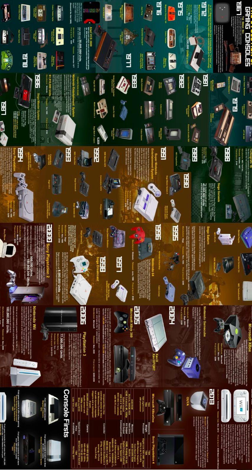 ゲーム機ユニーク Wallpaper Sc Iphone6s壁紙
